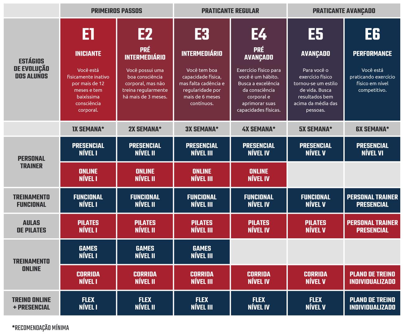 tabela-metodologia-5-final